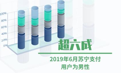 移动支付行业数据分析:2019年6月超六成苏宁支付用户为男性