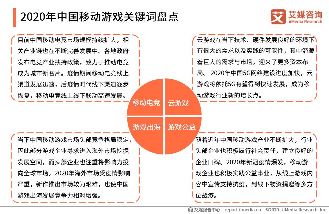 2020年中国移动游戏关键词盘点