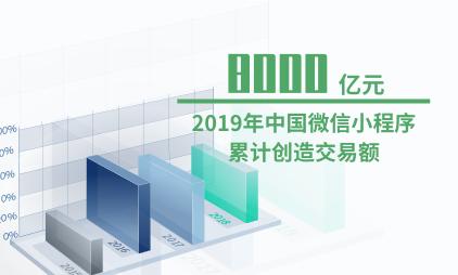 小程序行业数据分析:2019年中国微信小程序累计创造交易额为8000亿元