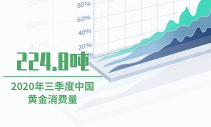 黄金市场数据分析:2020年三季度中国黄金消费量为224.8吨