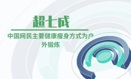 健康瘦身行业数据分析:超七成中国网民主要健康瘦身方式为户外锻炼