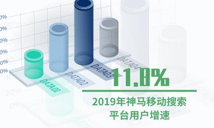 移动搜索平台行业数据分析:2019年神马移动搜索平台用户增速为11.8%