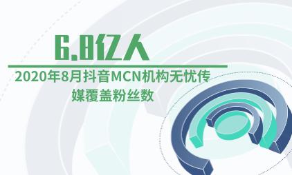 直播电商行业数据分析:2020年8月抖音MCN机构无忧传媒覆盖粉丝数达6.8亿人