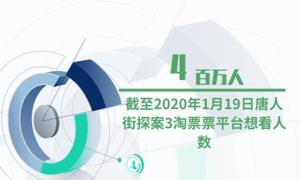 电影行业数据分析:截至2020年1月19日唐人街探案3淘票票平台想看人数为4百万人