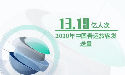 交通行业数据分析:2020年中国春运旅客发送量为13.19亿人次
