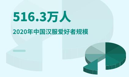 汉服产业数据分析:2020年中国汉服爱好者规模为516.3万人