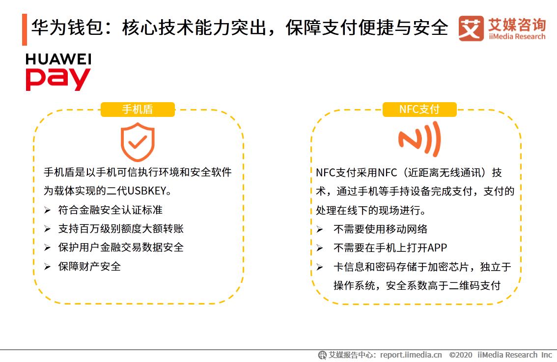 华为钱包:核心技术能力突出,保障支付便捷与安全
