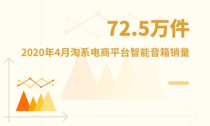 智能音箱数据分析:2020年4月淘系电商平台智能音箱销量为72.5万件