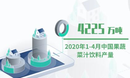 饮料行业数据分析:2020年1-4月中国果蔬菜汁饮料产量为4225万吨