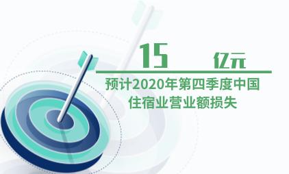 住宿行业数据分析:预计2020年第四季度中国住宿业营业额损失15亿元