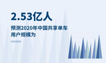 共享单车行业数据分析:预测2020年中国共享单车用户规模为2.53亿人