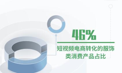 短视频行业数据分析:短视频电商转化的服饰类消费产品占比46%