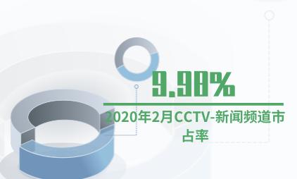 广播电视行业数据分析:2020年2月CCTV-新闻频道市占率为9.98%