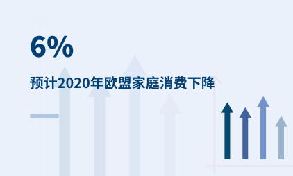经济市场数据分析:预计2020年欧盟家庭消费下降6%