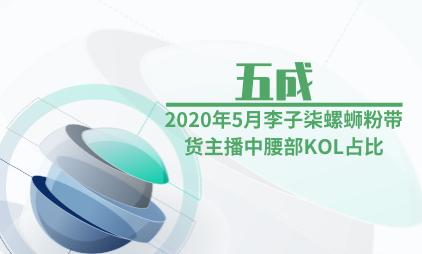 食品行业数据分析:2020年5月李子柒螺蛳粉带货主播中腰部KOL占比五成