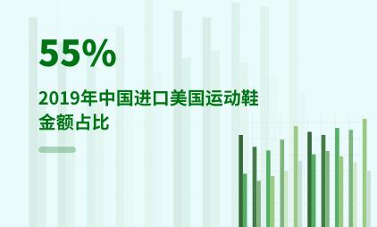 运动鞋服行业数据分析:2019年中国进口美国运动鞋金额占比为55%