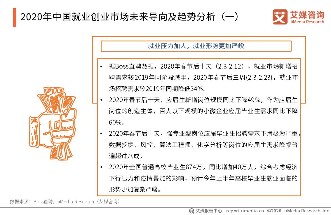 2020年中国就业创业市场未来导向及趋势分析(一)