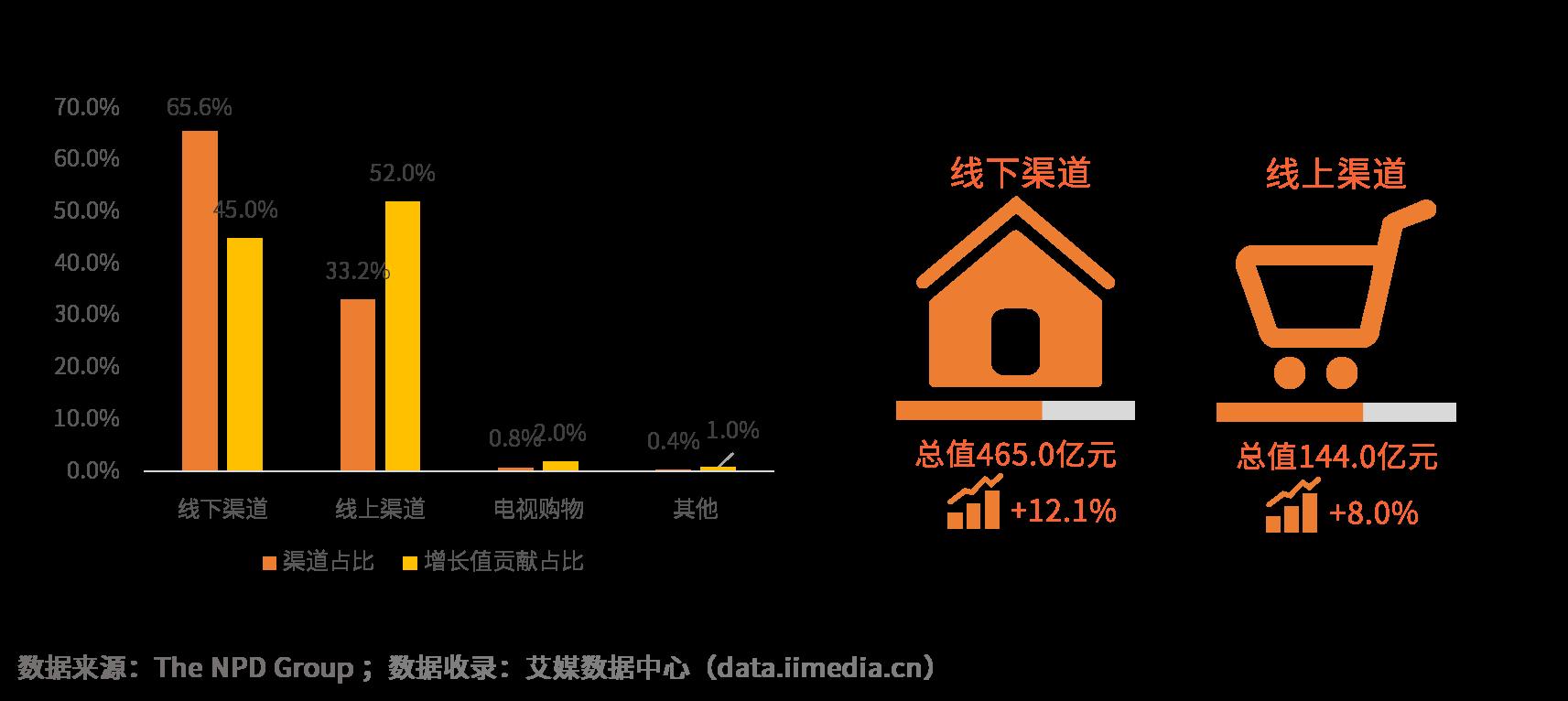 2019年全球及中国球鞋二级市场资本动向及典型APP分析