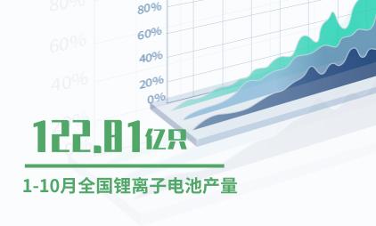 电池行业数据分析:2019年1-10月全国锂离子电池产量为122.81亿只