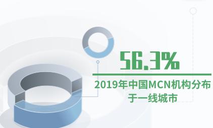 MCN行业数据分析:2019年中国MCN机构56.3%分布于一线城市