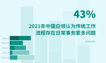 白领群体数据分析:2021年中国43%白领认为传统工作流程存在日常事务繁多问题