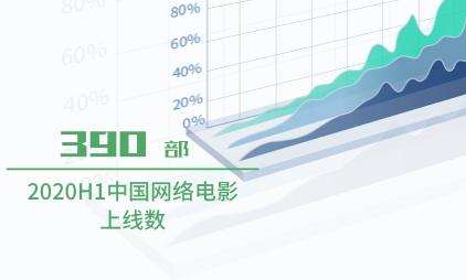影视行业数据分析:2020H1中国网络电影上线数为390部