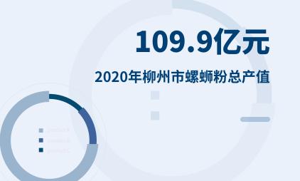 螺蛳粉行业数据分析:2020年柳州市螺蛳粉总产值为109.9亿元