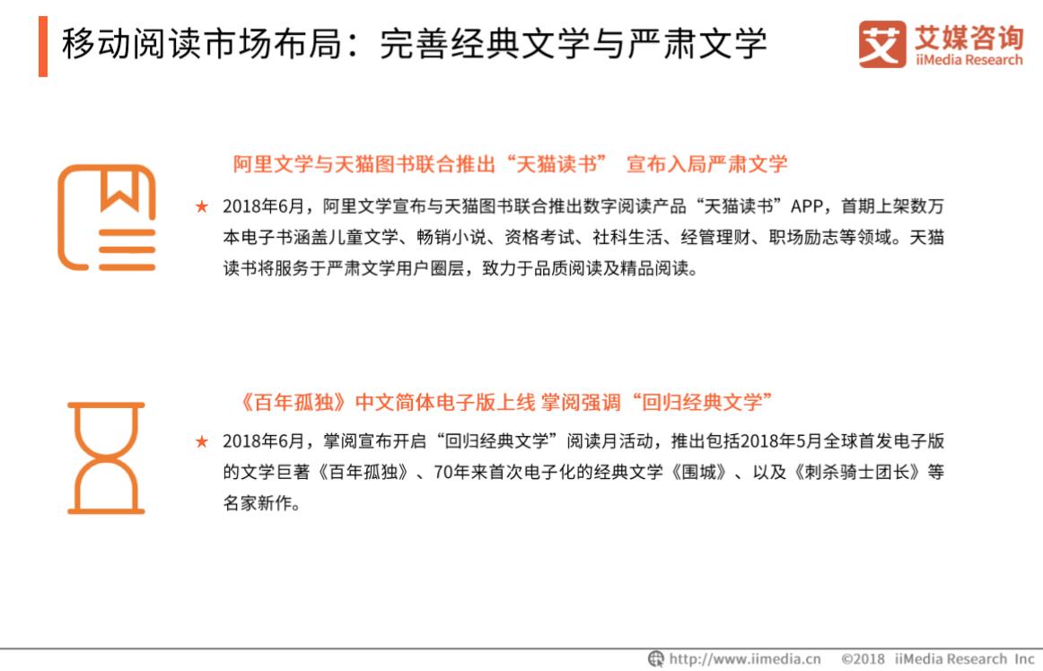 微信读书APP墨水屏版上线,中国移动阅读市场布局、用户市场发展趋势如何
