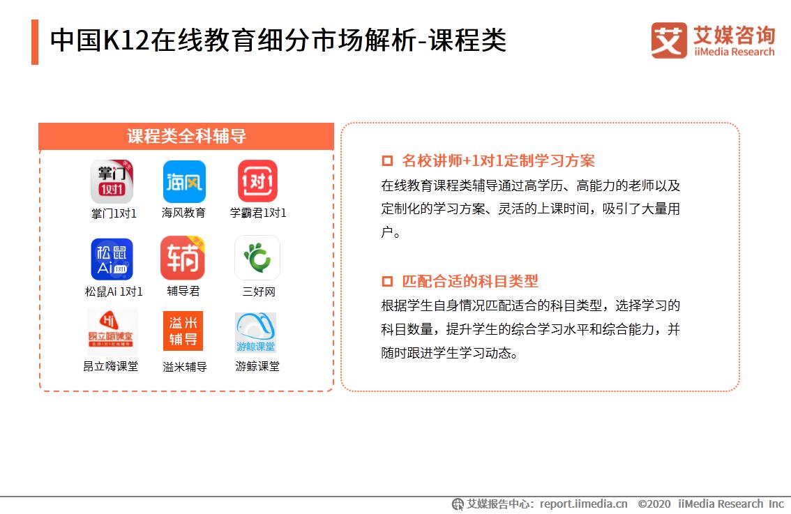 中国K12在线教育细分市场解析-课程类
