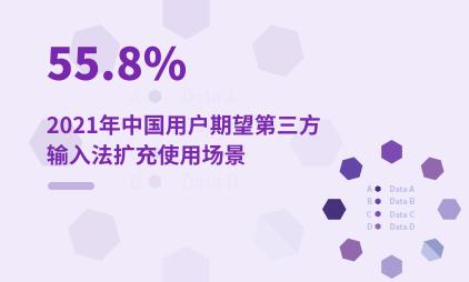 输入法行业数据分析:2021年中国55.8%用户期望第三方输入法扩充使用场景