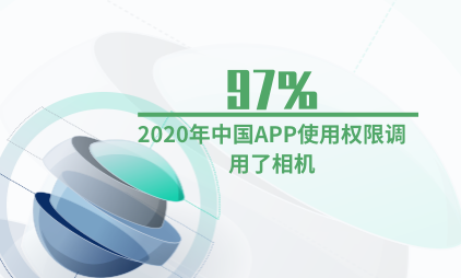 APP行业数据分析:2020年中国97%APP使用权限调用了相机