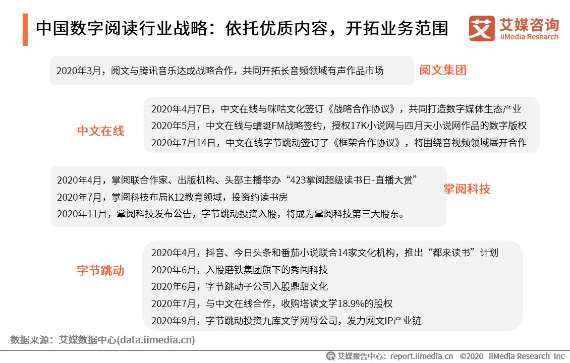 中国数字阅读行业战略:依托优质内容,开拓业务范围