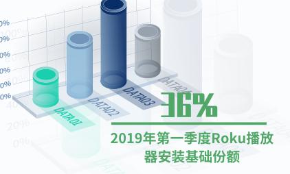 播放器行业数据分析:2019年第一季度Roku播放器安装基础份额为36%