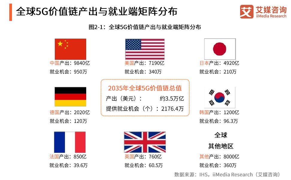 众多黑科技亮相第六届互联网大会 2019中国5G发展趋势分析