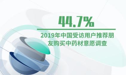 中药行业数据分析:2019年中国44.7%受访用户有意愿推荐朋友购买中药材