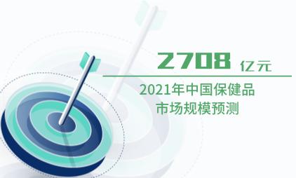 保健品行业数据分析:2021年中国保健品市场规模预测达2708亿元