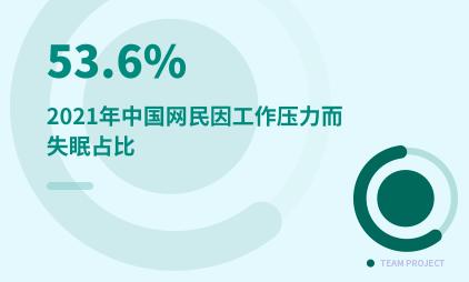 睡眠经济数据分析:2021年中国53.6%网民因工作压力大而失眠