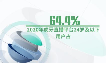 直播行业数据分析:2020年虎牙直播平台24岁及以下用户占64.4%
