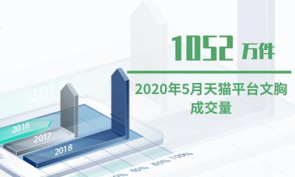 内衣行业数据分析: 2020年5月天猫平台文胸成交量为1052万件