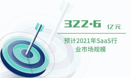 SaaS行业数据分析:预计2021年SaaS行业市场规模达322.6亿元