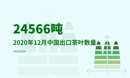 外贸行业数据分析:2020年12月中国出口茶叶24566吨