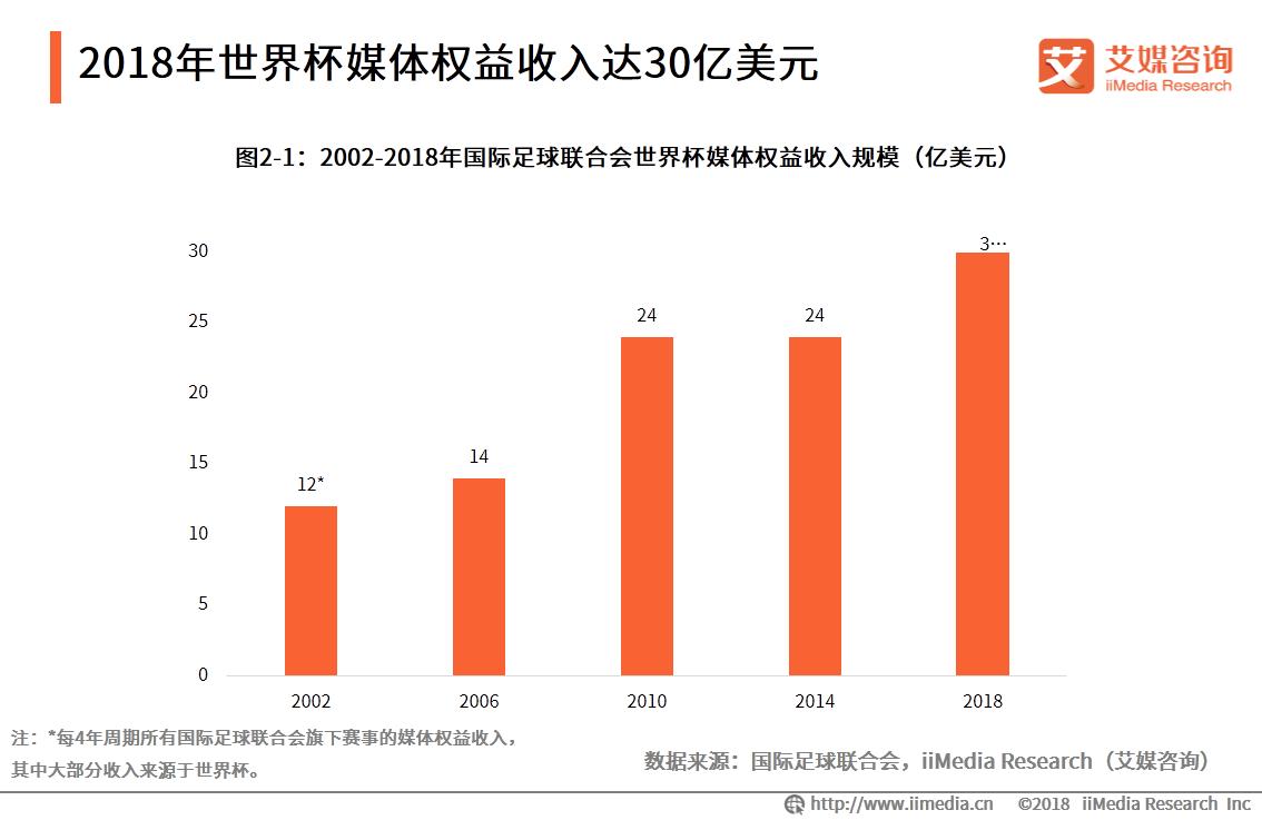 2019中国足球产业现状与发展趋势分析