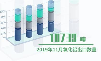 氧化铝行业数据分析:2019年11月氧化铝出口数量为10739吨