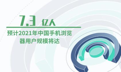 浏览器行业数据分析:预计2021年中国手机浏览器用户规模将达7.3亿人