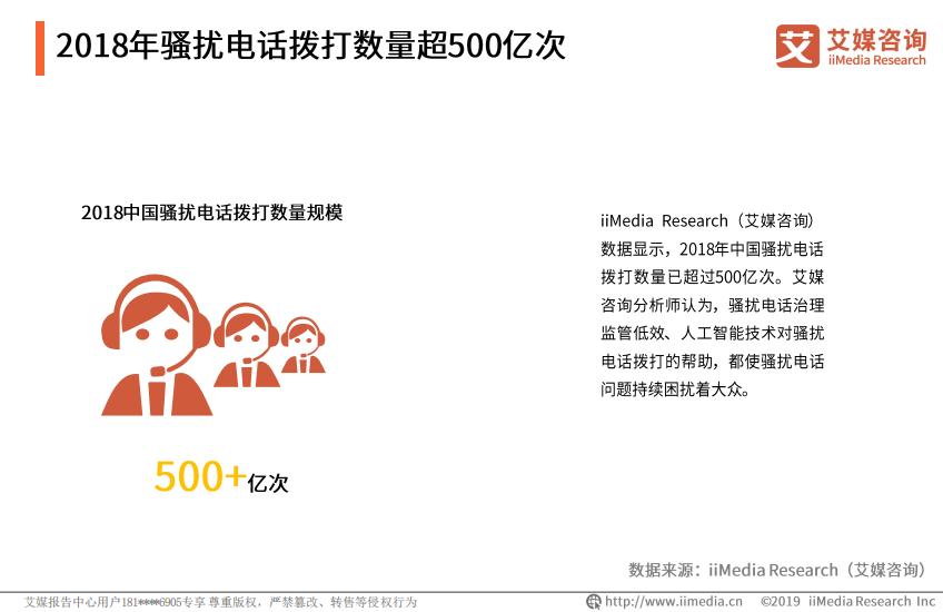 2018年中国骚扰电话拨打数量已超过500亿次