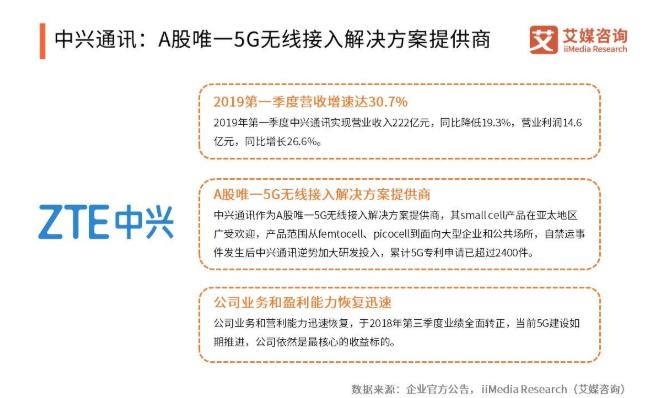 """中兴通讯为5G研发猛""""补血"""",百亿定增终获批"""