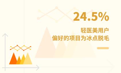 轻医美行业数据分析:2021年中国24.5%轻医美用户偏好的项目为冰点脱毛