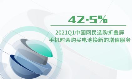 柔性屏行业数据分析:2021Q1中国42.5%网民选购折叠屏手机时会购买电池换新的增值服务
