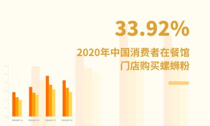 螺蛳粉行业数据分析:2020年中国33.92%消费者在餐馆门店购买螺蛳粉