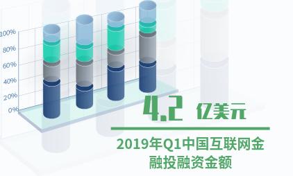中国互联网金融行业数据分析:2019年Q1中国互联网金融投融资金额为4.2亿美元
